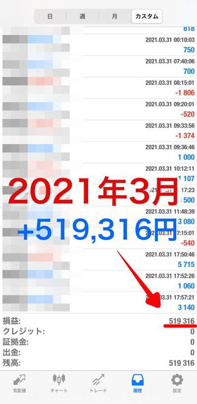 ビースト1-2021年3月の運用実績